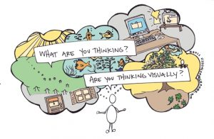 Visualizing Life Patterns